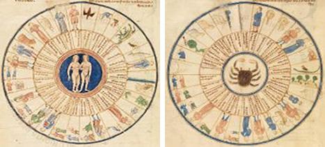 Dibujos de Géminis y Cáncer en el manuscrito.