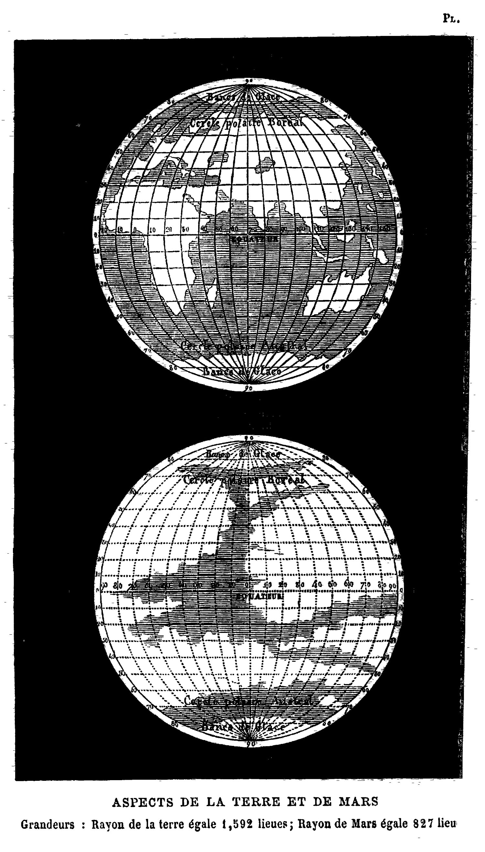 Una de las primeras figuras planetarias comparadas. La Pluralité des Mondes Habités, París, 1869.(14ª Ed.)