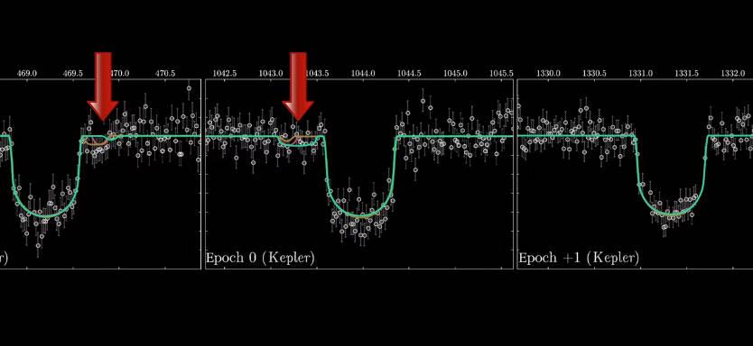 Descubren la primer luna más allá de nuestro sistema Solar