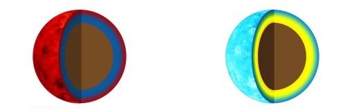 Izq.: Modelo de un exoplaneta con estructura rocosa y atmósfera gaseosa. Der.: Modelo de un exoplaneta con estructura rocosa y atmósfera gaseosa