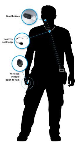 Ejército de EE.UU. desarrolla comunicación con micrófono integrado a los dientes