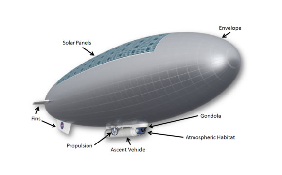 Concepto operacional de Venus de gran altitud (HAVOC)