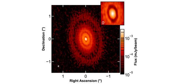 Estrella CI Tau y el disco protoplanetario