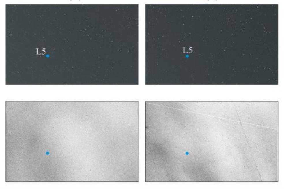 patrones de radiación alrededor del punto de Lagrange L5