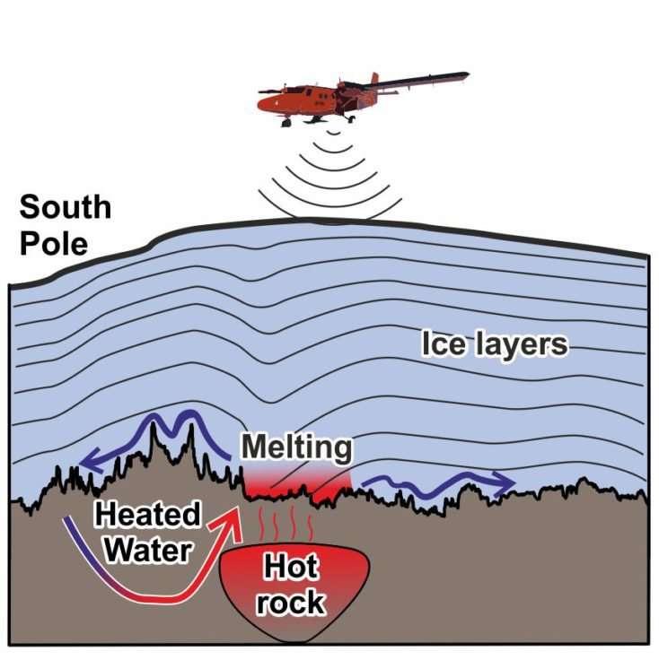 """Capa de hielo de la Antártida tiene un """"zona caliente"""" gigante"""