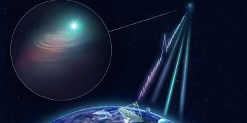 Detectan una potente señal proveniente de nuestra propia galaxia por primera vez