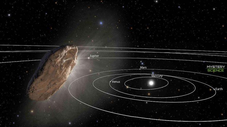 Confirman oficialmente que el nuevo objeto interestelar ha ingresado a nuestro Sistema solar