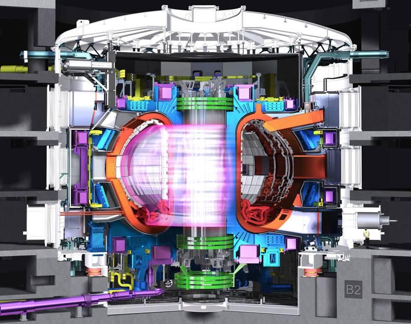 Esquema del reactor de fusión con el plasma en su interior