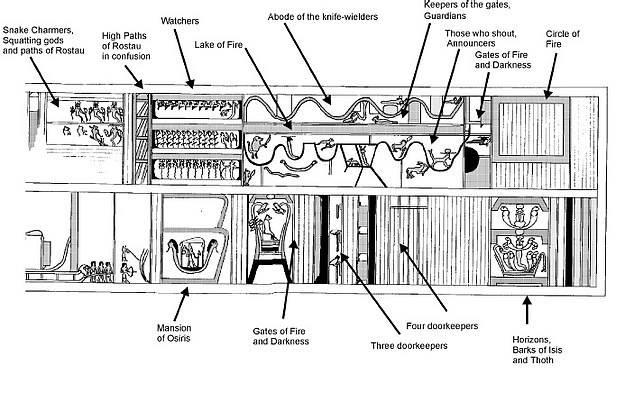 Hallan en Egipto el mapa del inframundo más antiguo