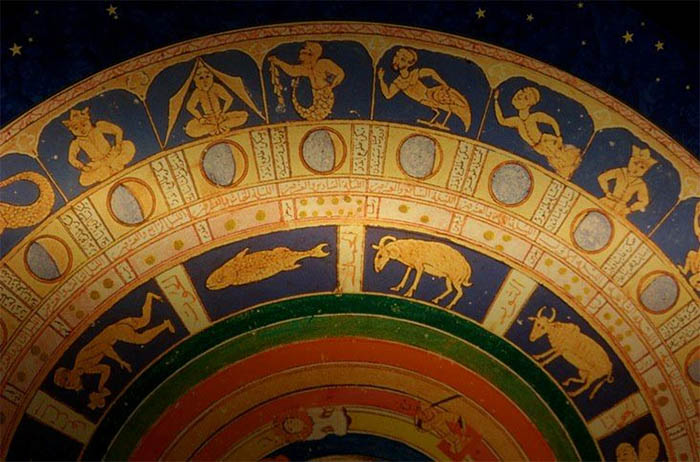 Zodíaco, astrología