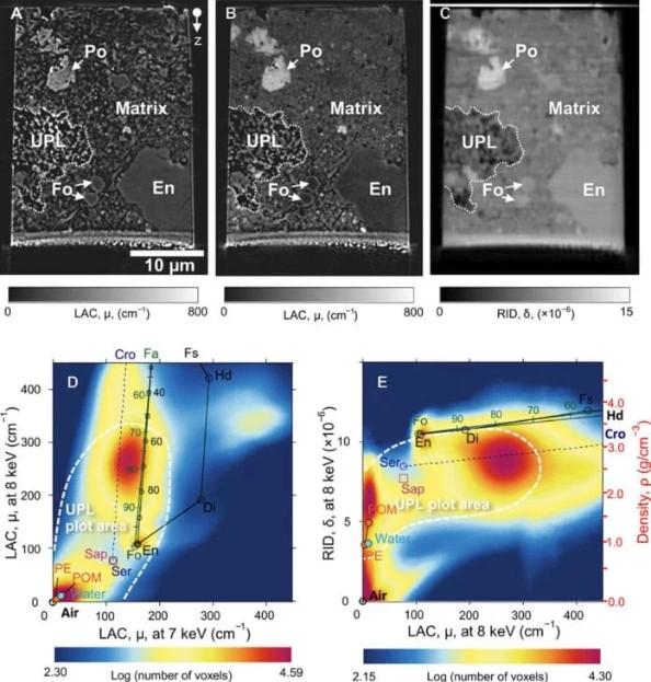 Análisis de muestras del meteorito Acfer 094