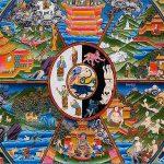 La rueda del Samsara: representación budista e hinduista del ciclo de la vida
