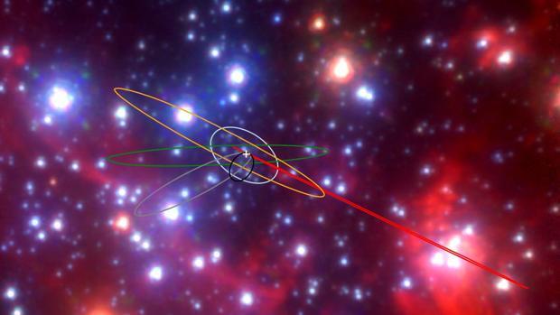 Órbitas de los «objetos G» alrededor del agujero negro central de nuestra galaxia