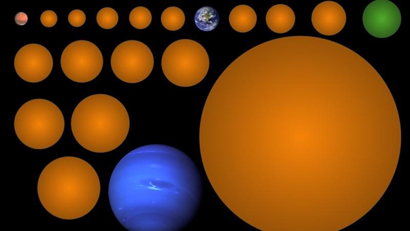 Planetas descubiertos por Michelle Kunimoto