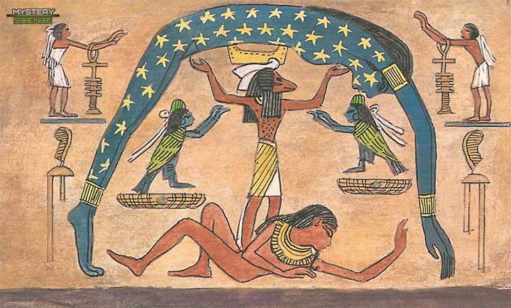 Creación del mundo en una ilustración de dioses