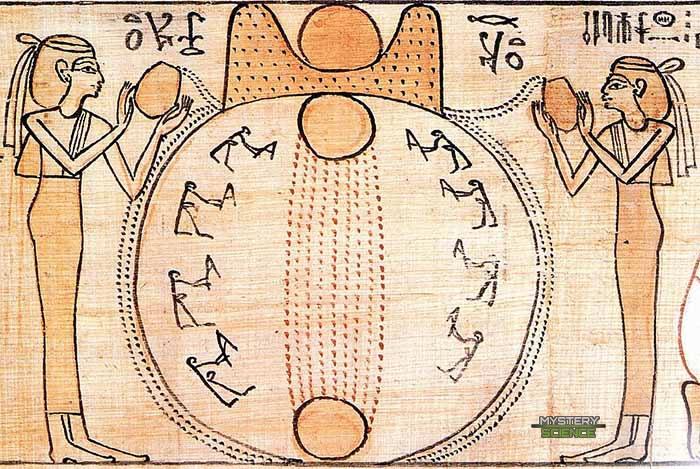 Creación según los egipcios