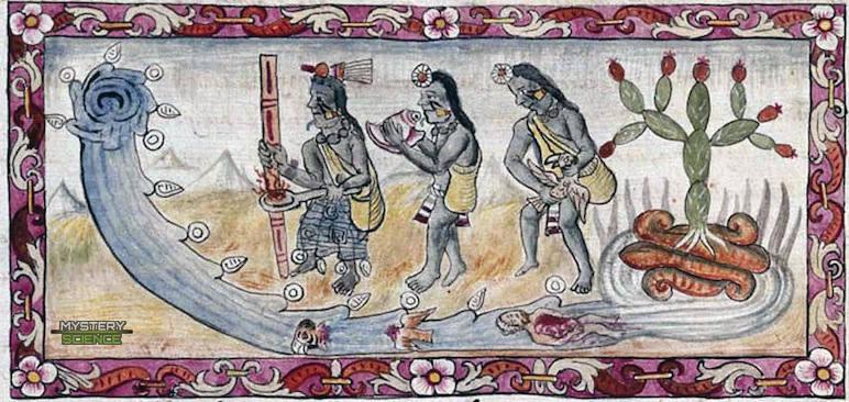Ritual azteca de inundación