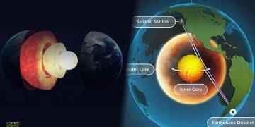 Geólogos confirman que el núcleo de la Tierra está girando