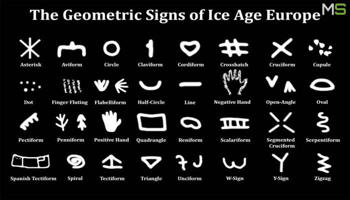 símbolos encontrados en la Edad de Hielo