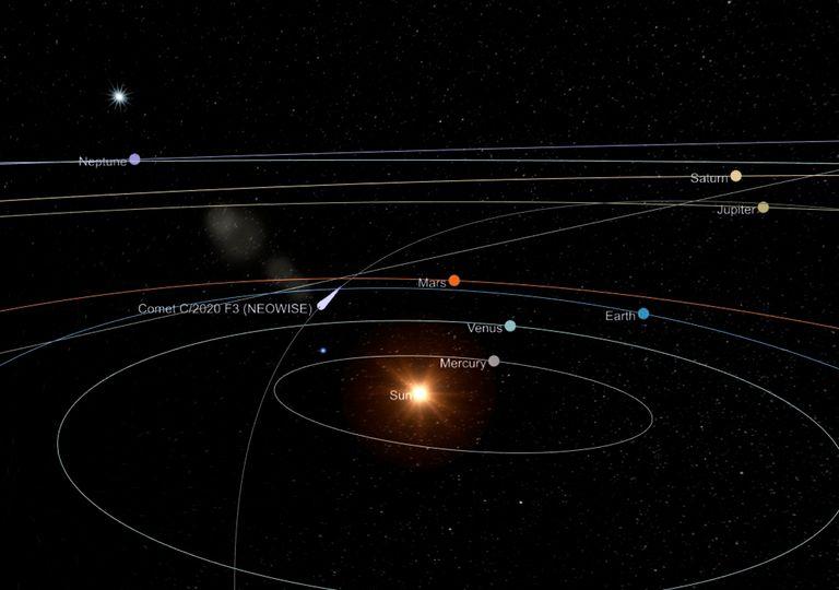 Posición del cometa NEOWISE