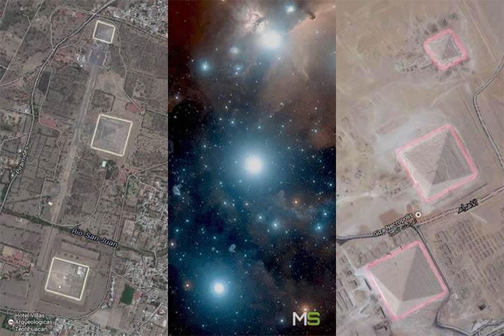 Izquierda: Pirámides de Teotihuacán. Centro: cinturón de Orión. Derecha: pirámides de Giza