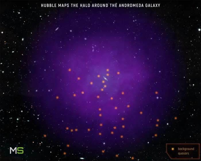 Halo galáctico alrededor de Andrómeda y los cuásares en color naranja
