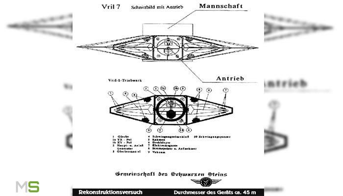 Planos de los platillos voladores