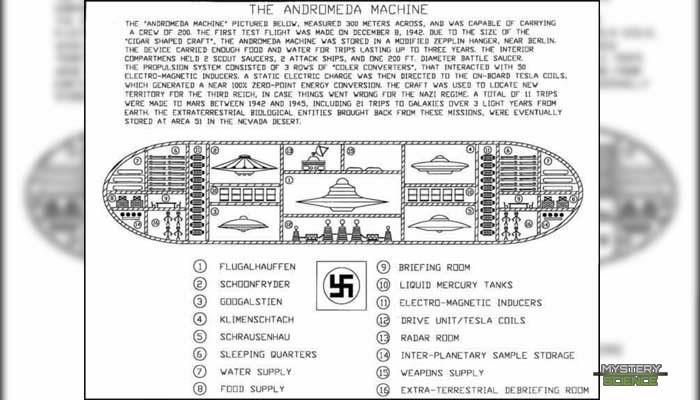 La máquina de Andrómeda, posible nave nodriza