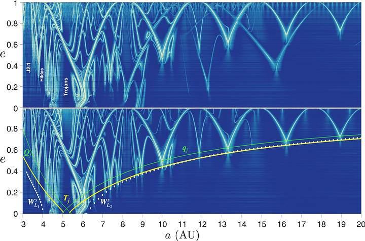 Estructuras en forma de arco descubiertas, las cuales forman los colectores espaciales en el Sistema Solar