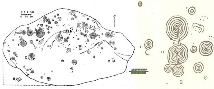 Piedra de Cochno en Glasgow