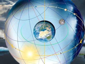 El cambio climático ha alterado la inclinación de la Tierra