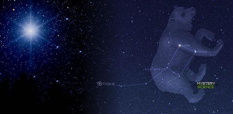 estrella 'Polaris' dentro de la constelación de la Osa Menor