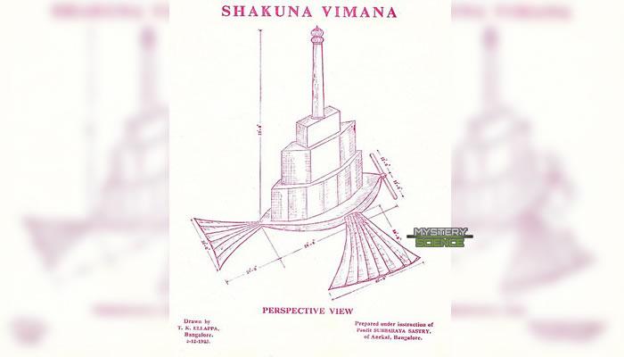 Vaimanika Shastra