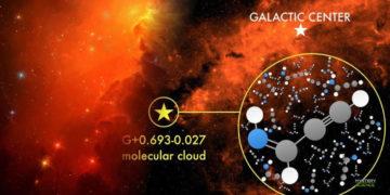 Detectan por primera vez en el espacio profundo un ingrediente clave de la vida