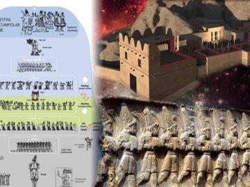 Monumento de 3.200 años de antigüedad en Turquía sería un antiguo mapa del universo